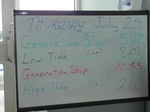 Operating Schedule for July 25, 2013