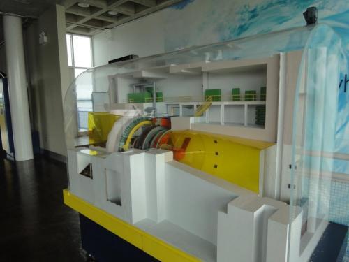 A model of the turbine